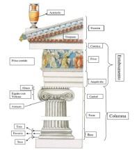 Elementos jônicos [Fonte: https://concretoemcurva.com/2016/02/17/arquitetura-grega-ordens-e-templos/]